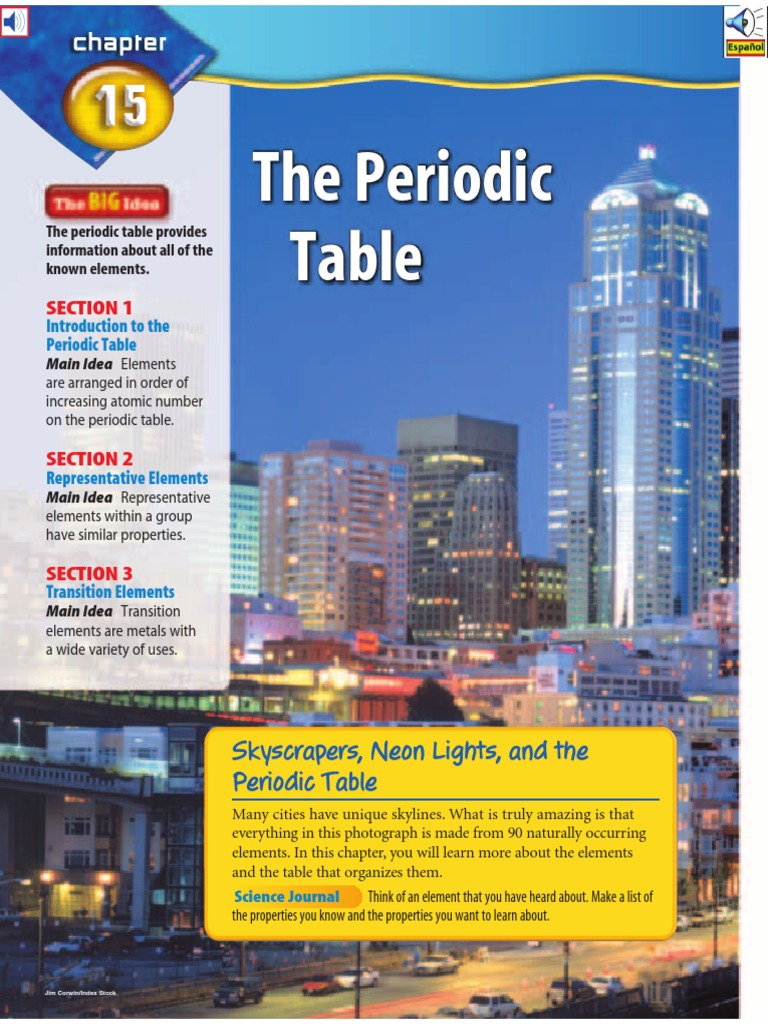 chap15 periodic table chemical elements periodic table - Periodic Table Uses