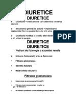 Diuretice farmaco