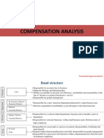 Compensation Analysis- ABC Co..pptx