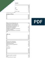 Practica de Cuentas Nacionales 07 04 2014