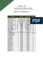 Union NJ 2013 Home Sales List