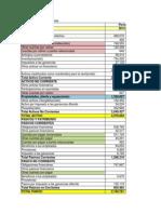 ALICORP - Analisis de Ratios_Dupont