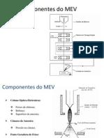 Componentes Do MEV