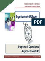 M3.10 IM I - USMP - Estudio de Métodos - Diagrama Bimanual