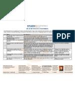 Studeo Kompakt 09 Mythen Studienwahl