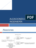 Aleaciones Metálicas y Diagrama Fe-C