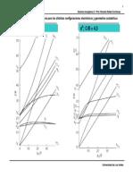 Diagramas de Tanabe-Sugano y Orgel