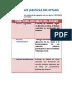 1B  TAREA - FUNCIONES  JURIDICAS  DEL  ESTADO.doc