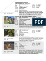 Carmel Real Estate May 2014