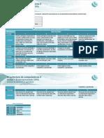 3 Criterios de Evaluacion Actividad 1 U1