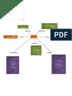 El software libre en el ámbito educativo..docx