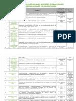 Normas Oficiales Mexicanas Vigentes en Materia de Telecomunicaciones y Radiodifusión