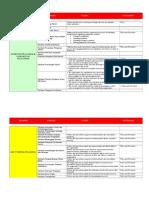 Daftar Panduan JCI