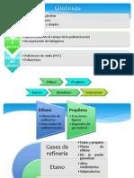 Presentación Olefinas.pptx
