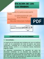 Clasificacion de Electrodos