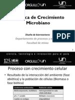Cinetica de Crecimiento Microbiano