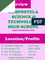 1. School Overview