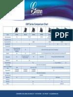 Gxp Series Comparison Chart