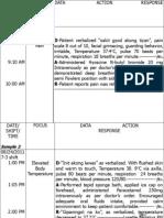 Fdar Samples Presentation