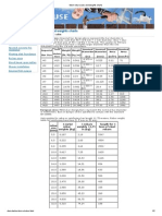 Steel Rebar Sizes and Weights Charts