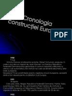 Cronologia construcţiei Europene