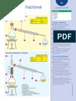 Simple and Fractional Destilation