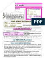 6Ps Brand Growth Model One Pager
