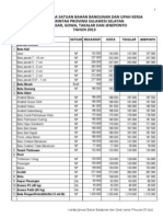 Daftar Harga Trkim Triwulan IV 2013a