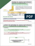 03 - Doc. Complementario - Consolidacion en Suelos Saturados