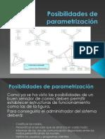 Posibilidades de Parametrización
