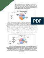 evalution of teaching for portfolio
