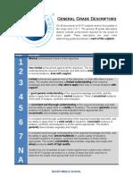 general grade descriptors myp assessment 2