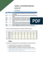 Análisis de Variables en La Facultad de Educación