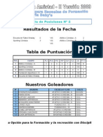 Tabla de Córdoba - Torneo