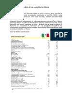 Análisis Del Mercado Global en México