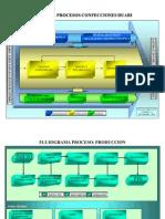 52292455-Mapa-procesos