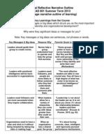 7 - reflective narrative outline