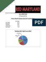 June 2014 RMN Poll