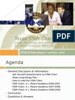 MLW STaR Chart PresentationXP