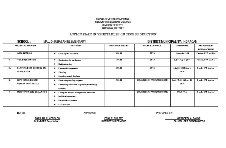 Gulayan Sa Paaralan Action Plan Sample Image Gallery - Hcpr