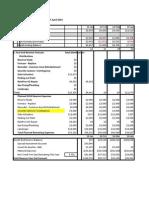 Treasurer Report May 13 2014