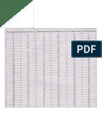 Seventy (70)-Based Grading System