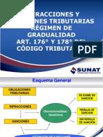 Inf Trib Art 176 y 178 Del Codigo Tributario (2)
