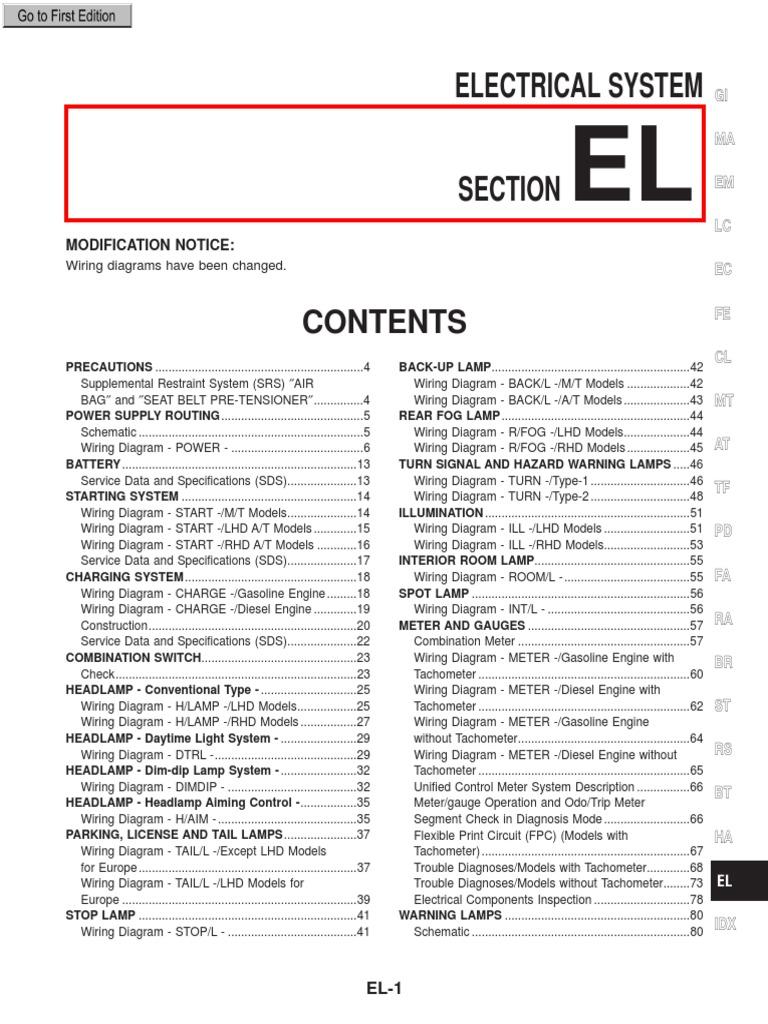 System diagram electric navara airbag fuse electrical