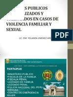 Servicios Publicos Que Atienden Violencia