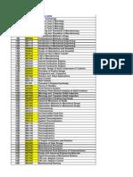 Slotwise Data 20140414