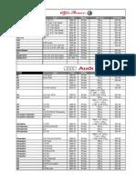 Automotive Refrigerant Q-ty Guide.pdf
