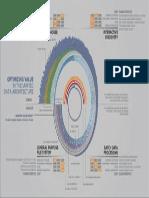 UDA Infographic Build Teradata