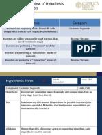 hipothesis investors
