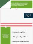 Principios Del Sitema Inmobiliario Registral